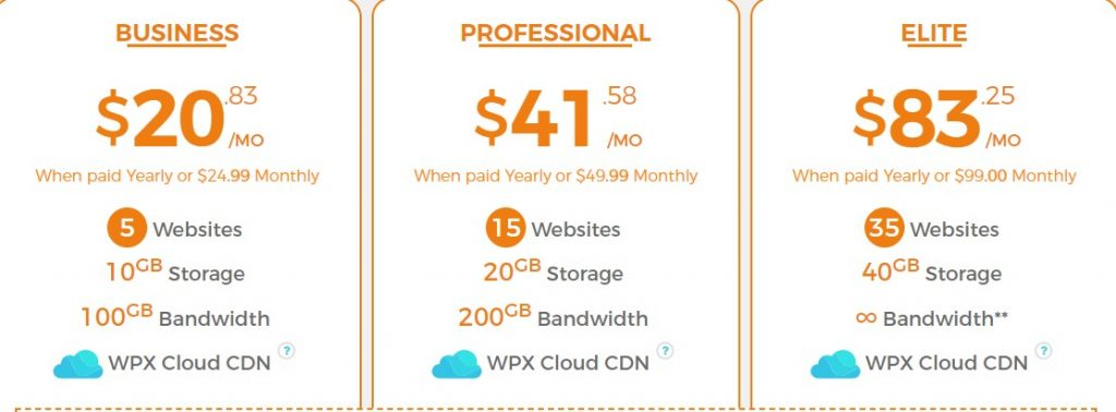 wpx hosting coupon, wpx hosting vs wpengine, wpx hosting pricing, wpx hosting india, wpx hosting pros and cons, wpx hosting woocommerce, wpx vps, tech teacher debashree,